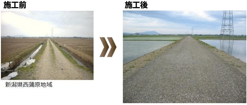 新潟県西蒲原地域